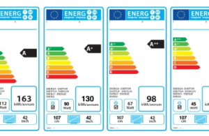 Etiqueta energética para electrodomésticos
