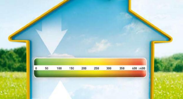Cuál es la mejor temperatura ambiente