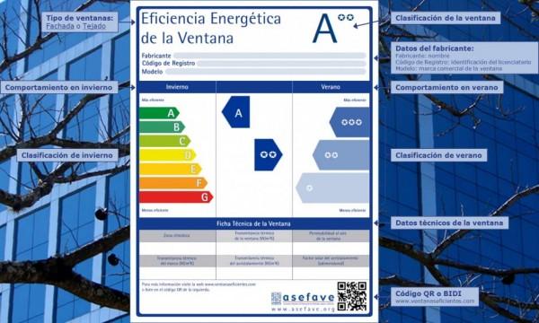 descripcion_etiqueta_eficiencia_energetica-e1373622811698
