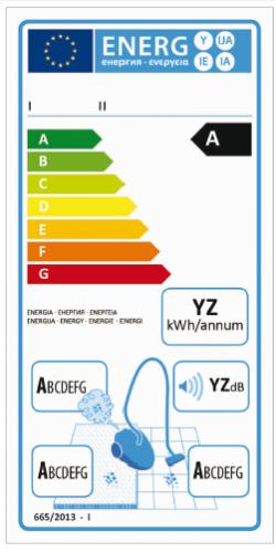 Etiqueta energética aspiradoras